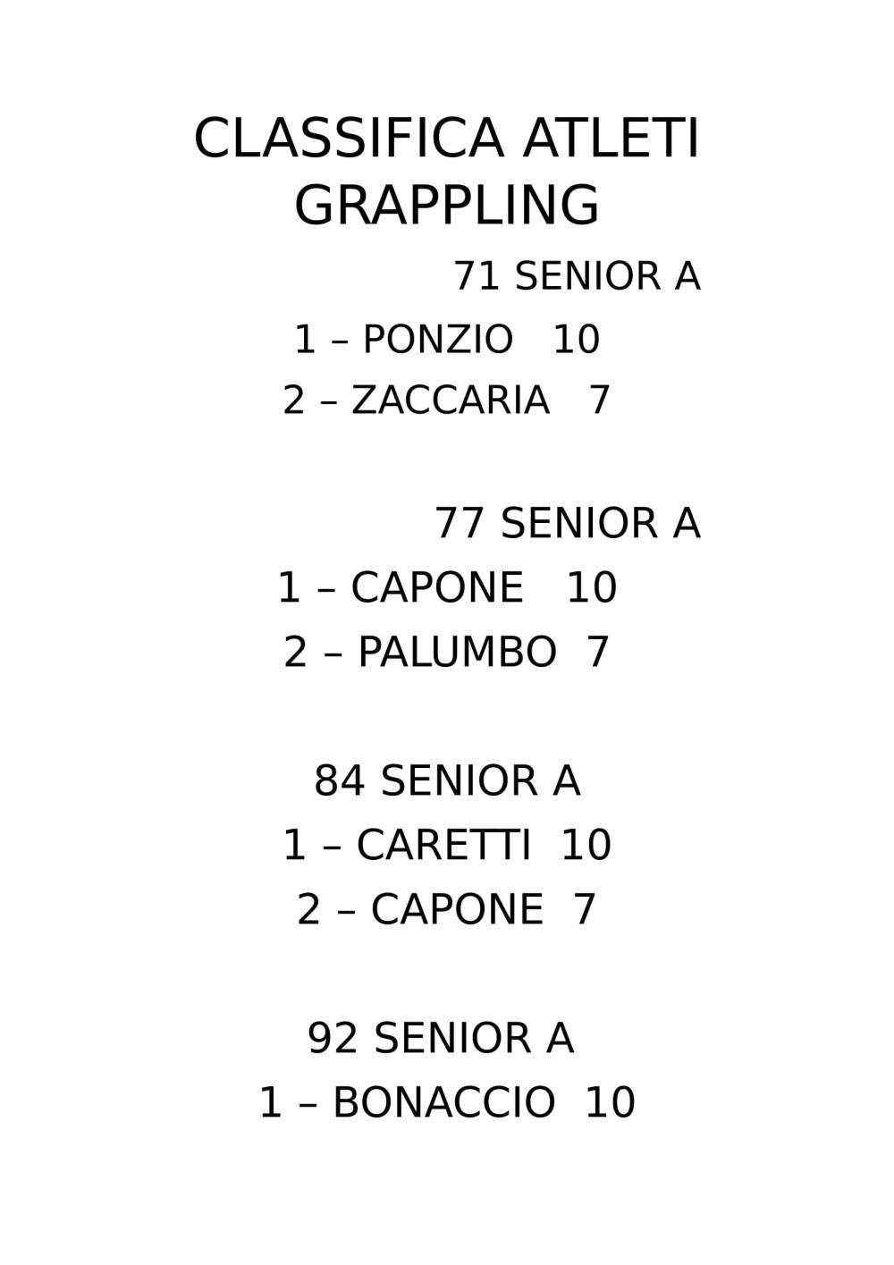 CLASSIFICA ATLETI GRAPPLING A BTF 2-1